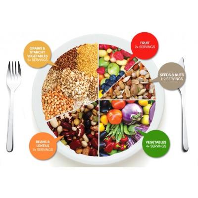 Χορτοφαγική Διατροφή: Τάση, μόδα ή τρόπος ζωής;
